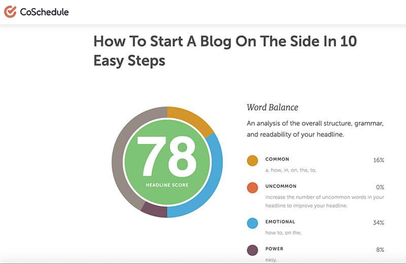 SEO para bloggers Cómo escribir un buen título para su probador de artículos