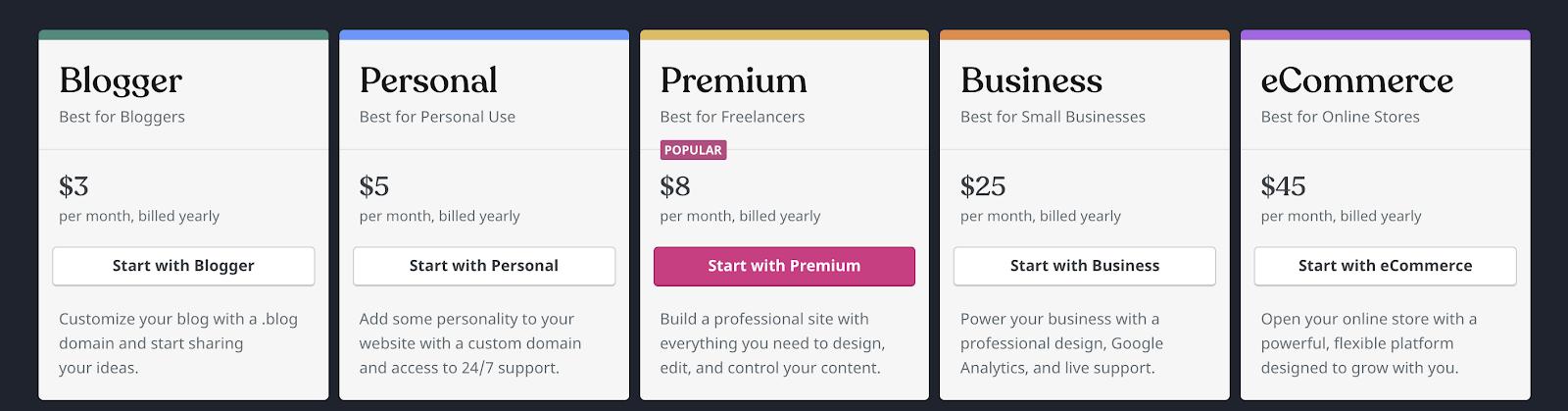 ¿Cuánto cuesta iniciar un blog en WordPress.com Opciones de plan de alojamiento