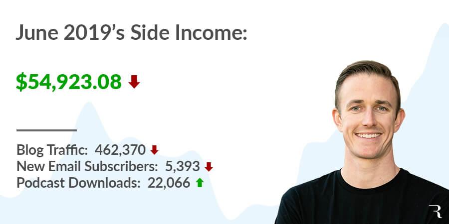 Cómo gané $ 54923 Blogging en el informe de ingresos secundarios de junio de 2006-06 Ryan Robinson ryrob