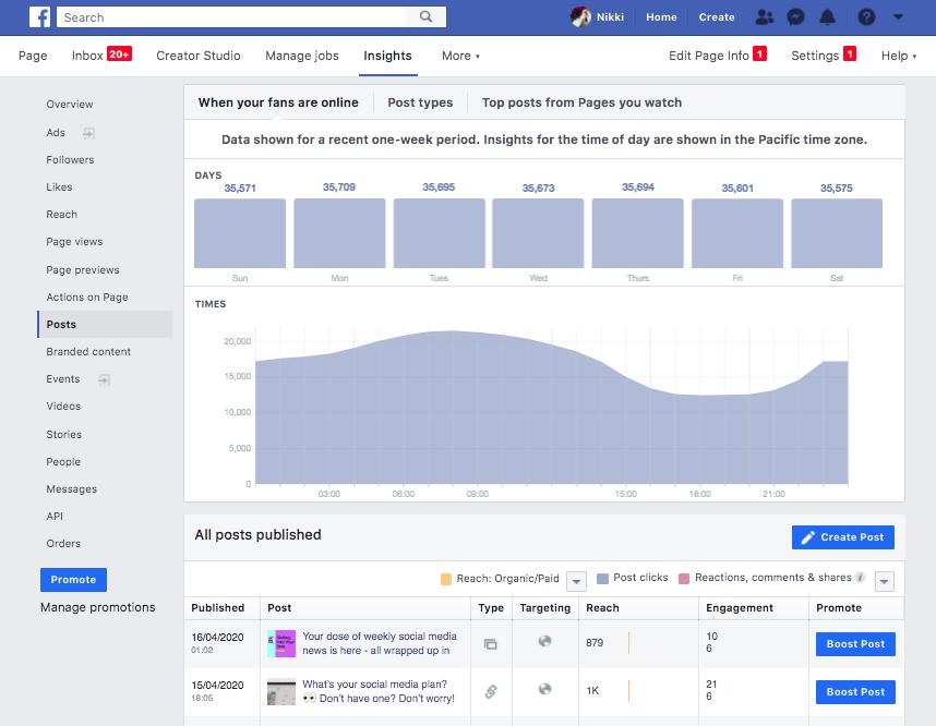 Facebook  Panel de análisis