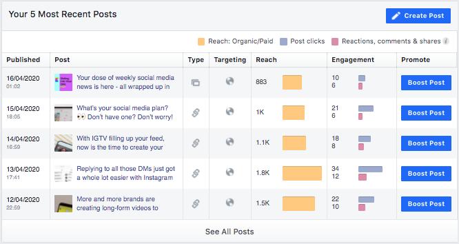 Facebook  Pestaña Descripción general