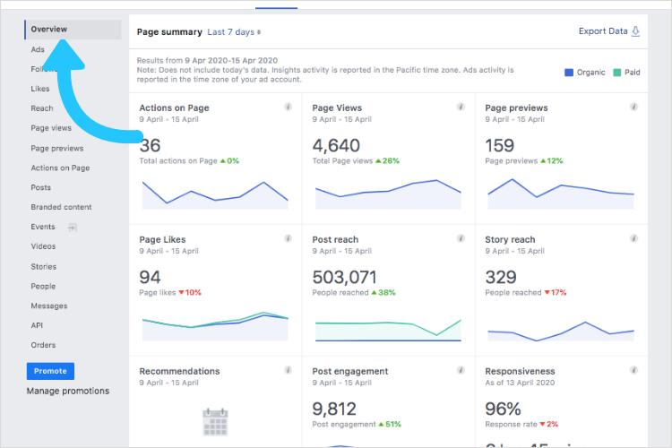 Facebook  Visión general