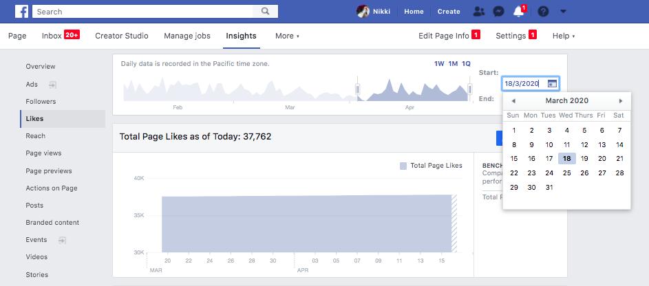 Facebook  Establecer la fecha