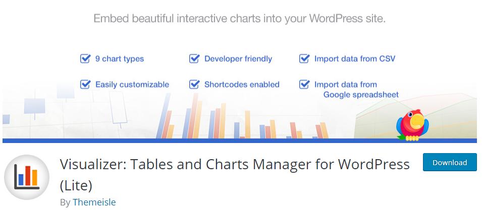 """isualizer-Charts-WordPress-Plugin """"width ="""" 955 """"height ="""" 417 """"srcset ="""" https://themegrill.com/blog/wp-content/uploads/2017/08/Visualizer-Charts-WordPress-Plugin-1 .png 955w, https://themegrill.com/blog/wp-content/uploads/2017/08/Visualizer-Charts-WordPress-Plugin-1-300x131.png 300w, https://themegrill.com/blog/wp -content / uploads / 2017/08 / Visualizer-Charts-WordPress-Plugin-1-768x335.png 768w """"tamaños ="""" (ancho máximo: 955px) 100vw, 955px """"></p> <p><b>Visualizador </b>es otro <b>potente complemento de tabla de WordPress</b> con amplias opciones de personalización y diseño ultra sensible. Utilizado por más de <b>40,000</b> Usuarios de WP y promediando un <b>4.5 estrellas</b> calificación, es un gran complemento de WordPress para crear y administrar fácilmente tablas, cuadros y gráficos en las páginas y publicaciones. Este complemento le permite personalizar sus tablas WP ampliamente. No solo puede personalizar las tablas, sino que también responden a todos los dispositivos. En el caso de los gráficos, hay un total de 15 tipos, 9 en versión gratuita y más de 6 tipos en la versión pro para cumplir con sus requisitos de visualización. </p><div class='code-block code-block-9' style='margin: 8px auto; text-align: center; display: block; clear: both;'> <div data-ad="""
