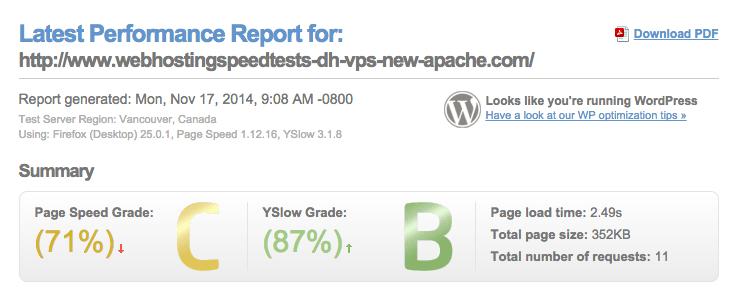 Datos de prueba de GTMetrix para WordPress en el nuevo VPS DreamHost con Apache