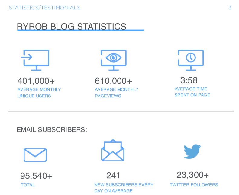 Ganar dinero Blogging Pitch Deck para anunciantes Ejemplo