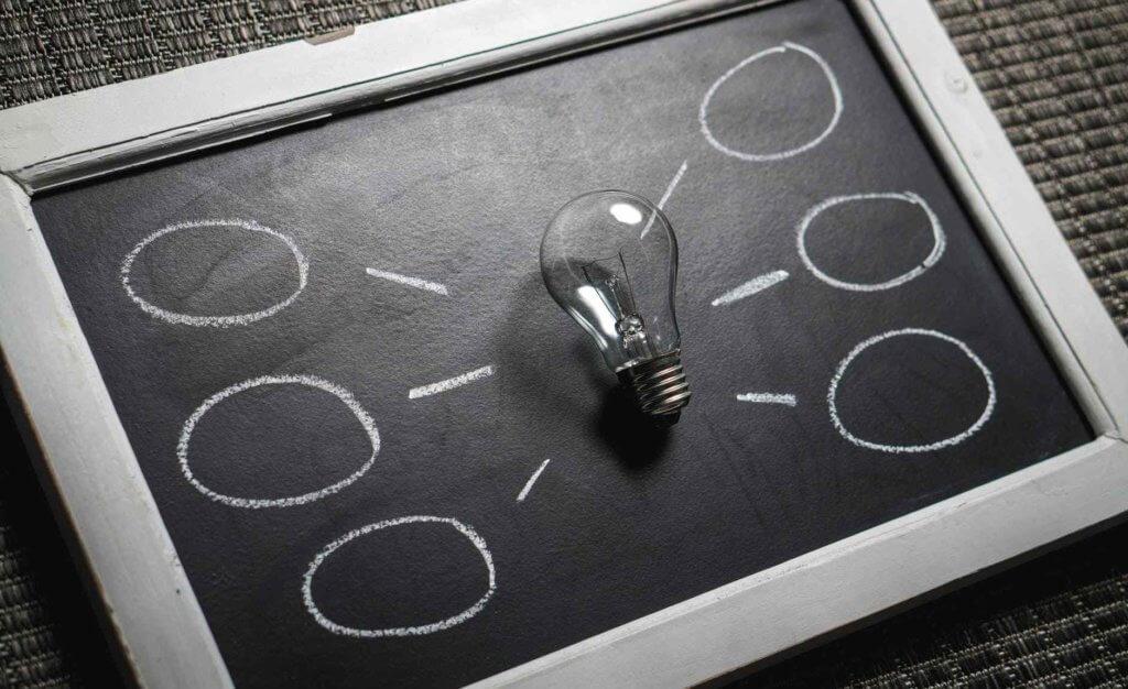 Blog Post Ideas Cosas aprendidas el año pasado