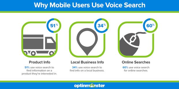 estadísticas de búsqueda por voz