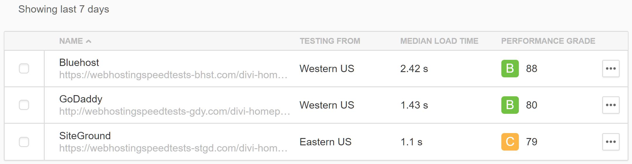 Resultados de la prueba para el tema Divi