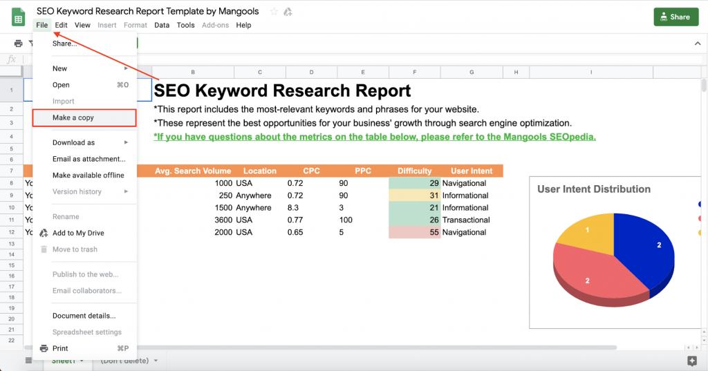 Haga una copia del informe de investigación de palabras clave de SEO