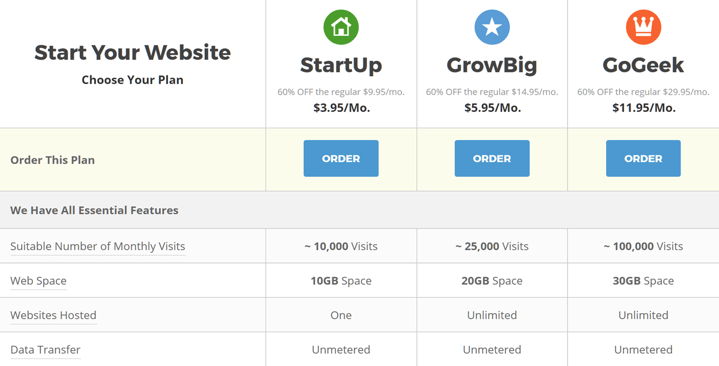 Opciones de precios de SiteGround