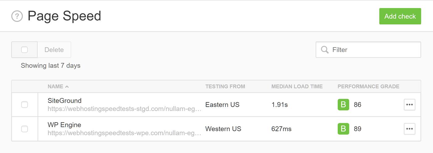 Comparación de tiempos de carga de WP Engine vs SiteGround
