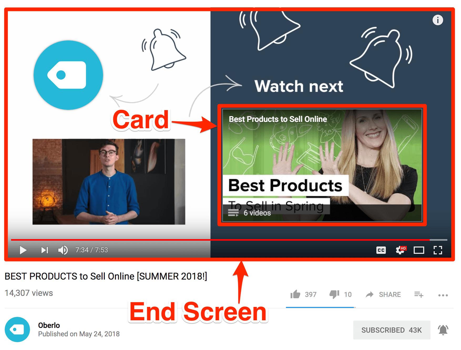 Tarjetas de YouTube y pantallas finales