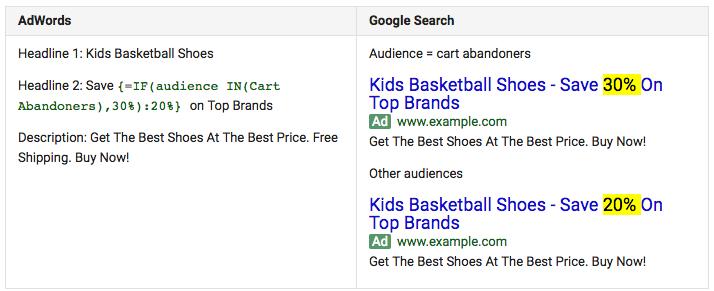 cart abandon adwords