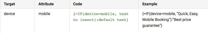 if function mobile