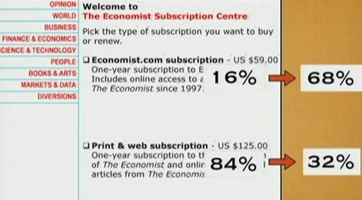 economist pricing