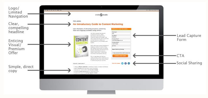 """how-convert-website-visitors-customers-5"""" class=""""lazy lazy-hidden wp-image-39973"""" srcset=""""https://blogging-techies.com/wp-content/uploads/2020/04/1588224678_946_¿Clics-pero-sin-conversiones-Como-comprar-trafico-que-convierte.png 716w, https://s3.amazonaws.com/ceblog/wp-content/uploads/2018/06/06192720/how-convert-website-visitors-customers-5-300x142.png 300w"""" sizes=""""(max-width: 716px) 100vw, 716px"""" data-jpibfi-post-excerpt="""""""" data-jpibfi-post-url=""""https://www.crazyegg.com/blog/traffic-and-conversions/"""" data-jpibfi-post-title=""""Clicks But No Conversions? How to Buy Traffic That Converts"""" data-jpibfi-src=""""https://blogging-techies.com/wp-content/uploads/2020/04/1588224678_946_¿Clics-pero-sin-conversiones-Como-comprar-trafico-que-convierte.png""""></figure> <p>That's not the end of the process, but we'll get into the testing phase in a minute.</p> <h3>9. Use email marketing sequences for those who don't convert</h3> <p>Have you ever gone shopping for a car? You meet with a sales associate, glance at a few models, maybe take a couple vehicles for test drives. Perhaps you're not sold, though.</p> <p>That doesn't mean the sale is lost. It just means you're not ready to buy.</p> <p>You might return days, weeks, or even months later to actually buy a car. If the sales associate keeps in touch with you, he or she can shorten that lead time and encourage you to buy faster.</p> <p>Email marketing sequences can bring your un-converted customers back. You might start with a reminder that your product or service is still for sale, then outline its key features and specific benefits.</p> <p>In another email, you might offer a time-sensitive discount code. Alternatively, you could use social proof or testimonials to provide incentive.</p> <h2>How to Use A/B Testing to Help Convert Traffic into Sales</h2> <p>One of the most powerful tools in your arsenal for figuring out how to convert website visitors into customers is A/B testing.</p> <figure class="""