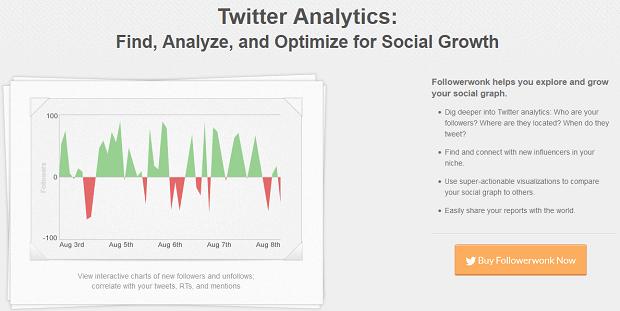 Followerwonk Twitter herramienta de investigación de la competencia