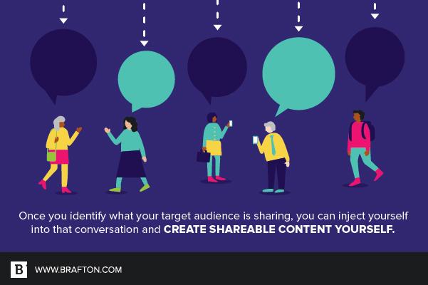 Identifique lo que comparte su audiencia y use lo que aprende para crear contenido que pueda compartir usted mismo.