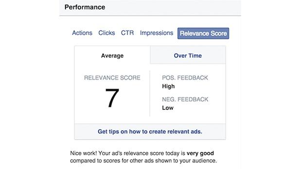 Facebook    Score de pertinence de l'annonce