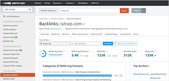 Analizando backlinks con SEMRush