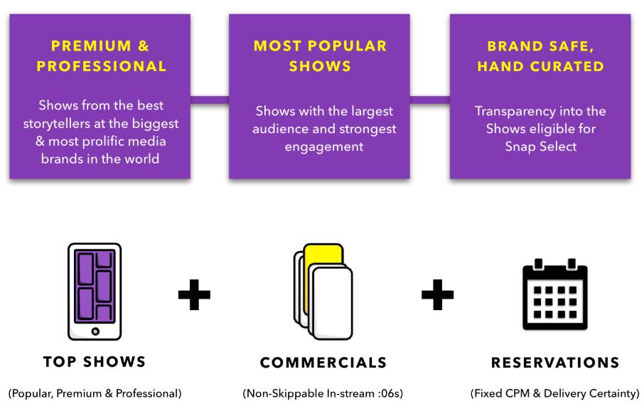 Snap Snapchat proqramlarında ilk kommersiya seçimini təqdim edir