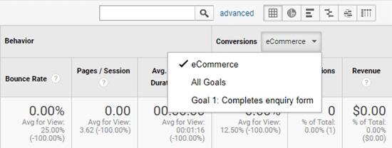 Ver sus estadísticas de comercio electrónico para sus campañas en Google Analytics