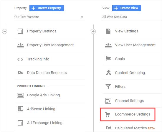 Ver la configuración de comercio electrónico en Google Analytics