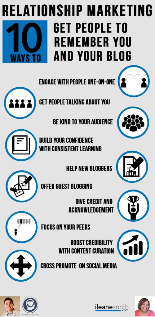 10 maneras de hacer que la gente te recuerde a ti y a tu blog [Infographic]