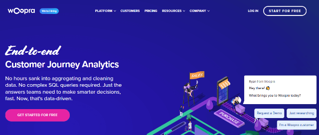 Alternativas de Woopra Google Analytics