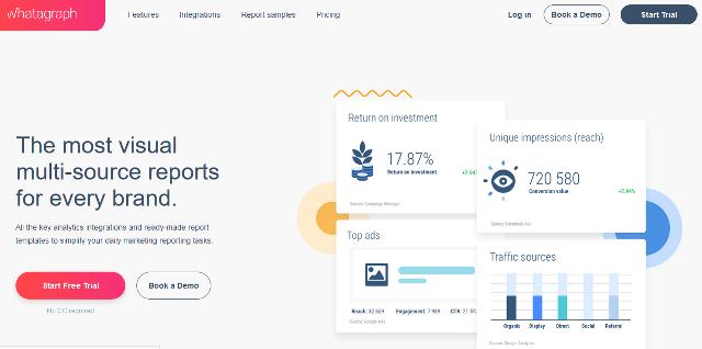 Whatagraph alternativas de Google Analytics