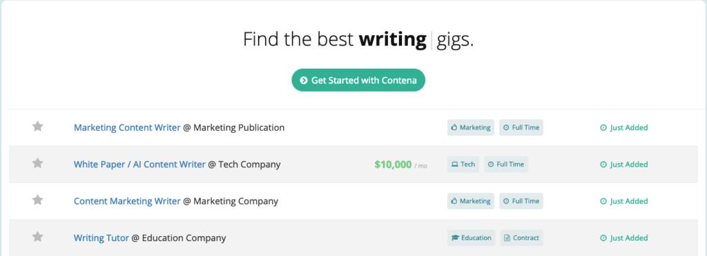 Los mejores sitios web de trabajos independientes que escriben trabajos en Contena