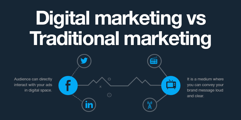 marketing digital vs marketing tradicional