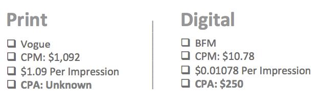 publicidad impresa vs digital