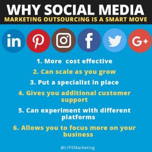 Anuncios digitales para redes sociales