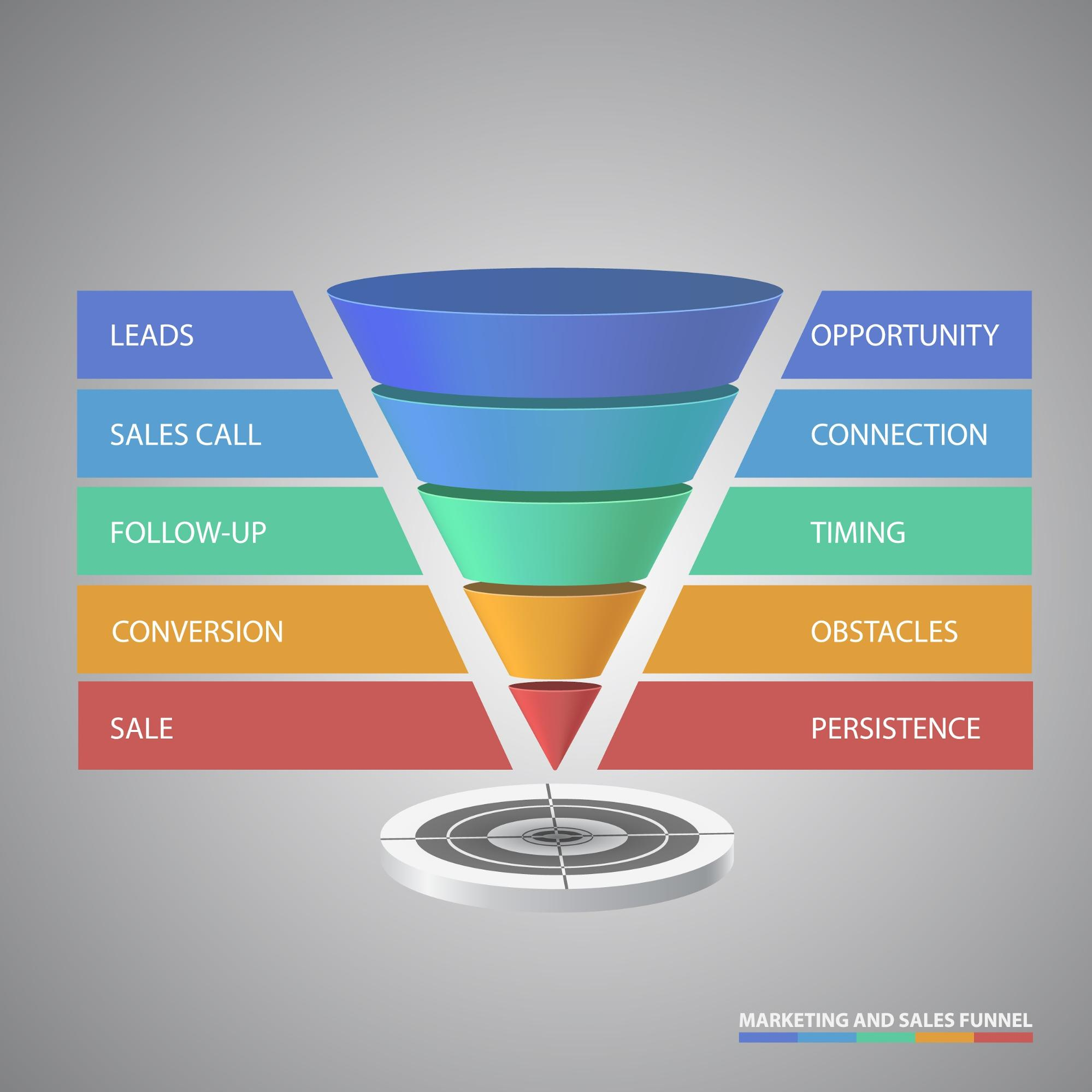 "ecommerce-conversion-funnel ""width ="" 1999 ""height ="" 1999 ""srcset ="" https://blogging-techies.com/wp-content/uploads/2020/05/1589232129_481_Secretos-del-embudo-de-conversion-de-comercio-electronico-formas-efectivas.jpg 1999w, https://s3.amazonaws.com/ceblog/wp-content/uploads/2018/07/19172019/ecommerce-conversion-funnel-150x150.jpg 150w, https://s3.amazonaws.com/ceblog/wp -content / uploads / 2018/07/19172019 / ecommerce-conversion-funnel-300x300.jpg 300w, https://s3.amazonaws.com/ceblog/wp-content/uploads/2018/07/19172019/ecommerce-conversion- funnel-768x768.jpg 768w, https://s3.amazonaws.com/ceblog/wp-content/uploads/2018/07/19172019/ecommerce-conversion-funnel-1024x1024.jpg 1024w ""tamaños ="" (ancho máximo: 1999px) 100vw, 1999px ""data-jpibfi-post-excerpt ="" ""data-jpibfi-post-url ="" https://www.crazyegg.com/blog/ecommerce-conversion-funnel/ ""data-jpibfi-post- title = ""Secretos del embudo de conversión de comercio electrónico: formas efectivas de aumentar las conversiones e impulsar las ventas"" data-jpibfi-src = ""https://s3.amazonaws.com/ceblog/wp-content/uploads/2018/07/ 19172019 / ecommerce-c onversion-funnel.jpg ""></p> <p>Cada empresa tiene un embudo de conversión de comercio electrónico diferente según los detalles de cómo los usuarios navegan por sus negocios. Las etapas son las mismas, como describiré a continuación, pero los detalles dependen de su producto y audiencia.</p><div class='code-block code-block-4' style='margin: 8px auto; text-align: center; display: block; clear: both;'> <div data-ad="