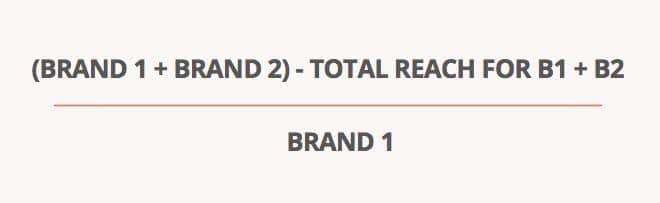 Ecuación de alcance total de la marca