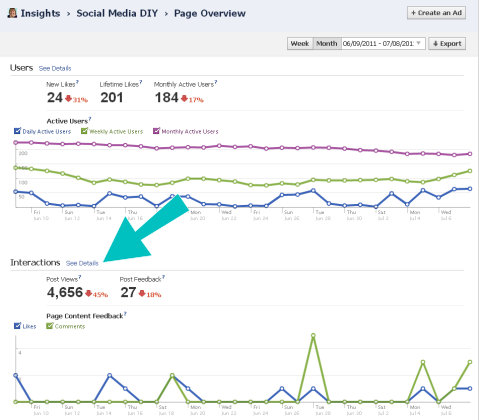 interacciones de facebook insights