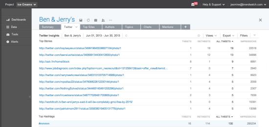 "BrandWatch ""width ="" 550 ""height ="" 259 ""class ="" aligncenter size-large wp-image-36235 ""srcset ="" https://i1.wp.com/basicblogtips.com/wp-content/uploads/2018/ 10 / BrandWatch.png? Resize = 550% 2C259 & ssl = 1 550w, https://i1.wp.com/basicblogtips.com/wp-content/uploads/2018/10/BrandWatch.png?resize=300%2C141&ssl=1 300w, https://i1.wp.com/basicblogtips.com/wp-content/uploads/2018/10/BrandWatch.png?resize=768%2C361&ssl=1 768w, https://i1.wp.com/basicblogtips .com / wp-content / uploads / 2018/10 / BrandWatch.png? w = 1287 & ssl = 1 1287w ""tamaños ="" (ancho máximo: 550px) 100vw, 550px ""data-recalc-dims ="" 1 ""/></p> <ul> <li>Buzzsumo: busque las principales publicaciones compartidas en su nicho e interactúe con la comunidad que comparte esas publicaciones.</li> </ul> <p><img src="