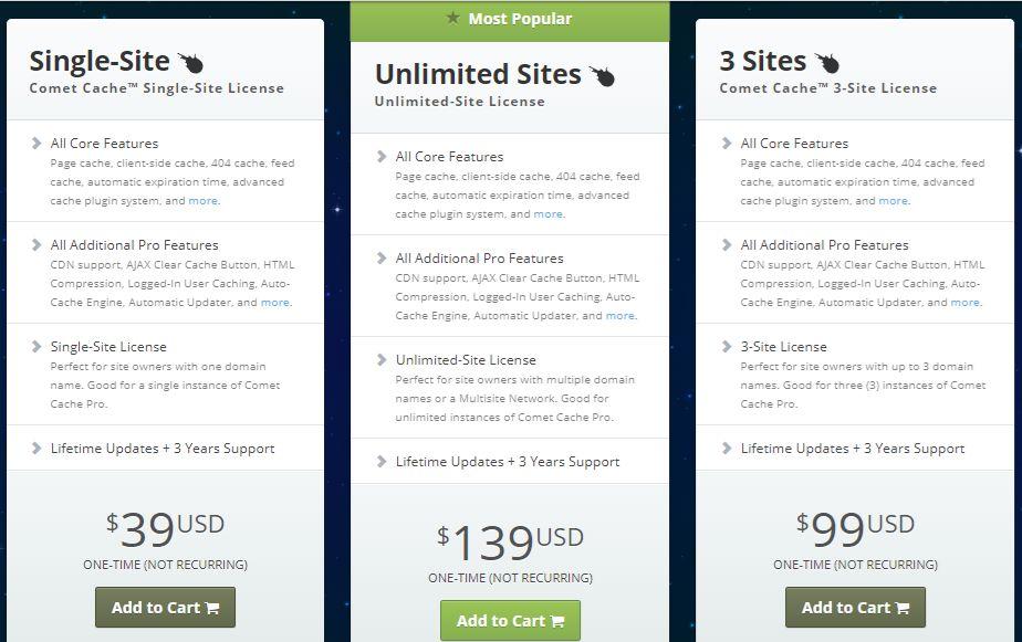 Los 10 mejores complementos de caché de WordPress para acelerar la velocidad del sitio web en Google 4