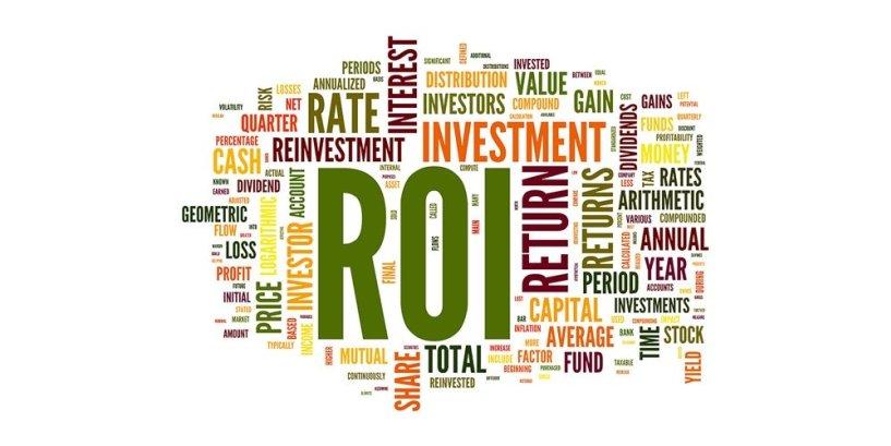 Social Media Marketing- ROI