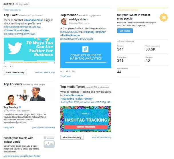 Twitter  Menciones y Seguidores