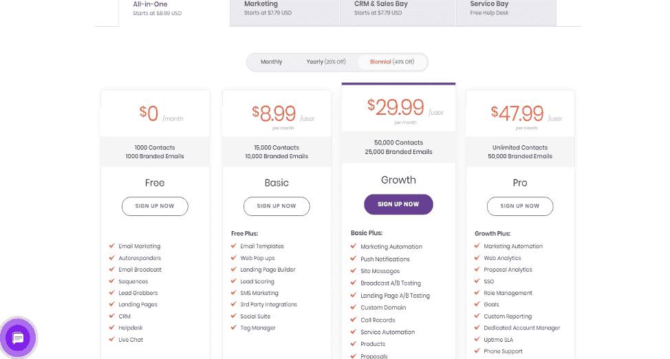 Revisión de EngageBay: una herramienta todo en uno para administrar su negocio sin problemas 30