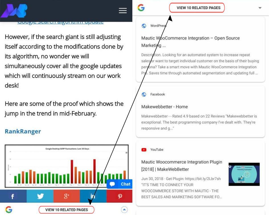Resultados relacionados con las tendencias de SEO móvil