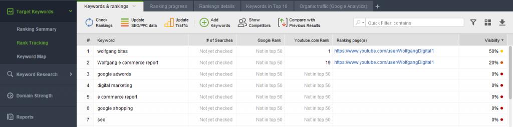 Rank Tracker de la campaña de rankings de Link Assistant YouTube