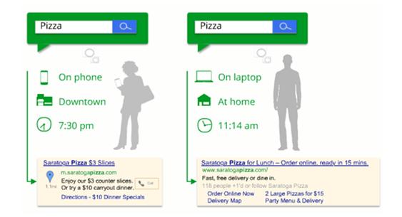 Ejemplo mejorado de AdWords de enlace de sitio