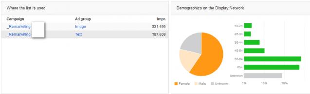 Demografía en pantalla