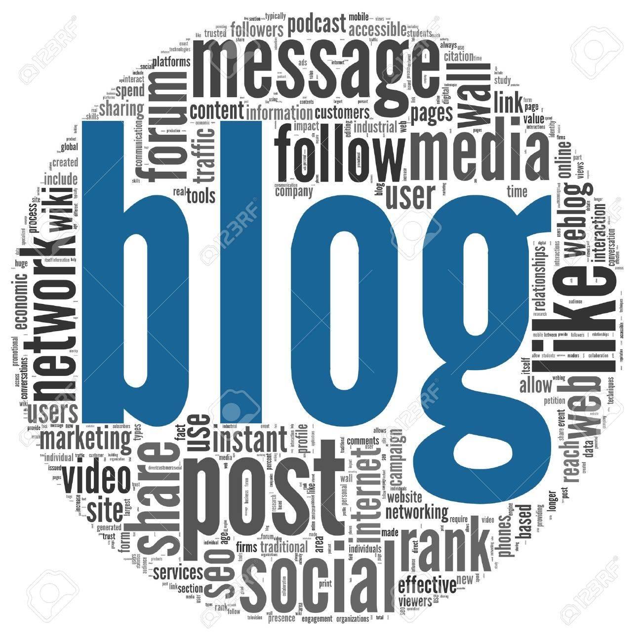 Resultado de imagen para Imágenes para la palabra blogging