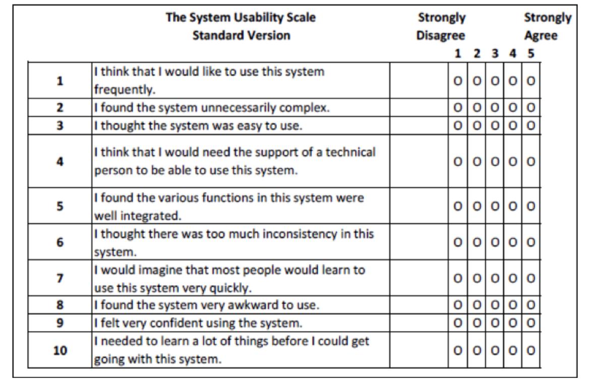 escala de usabilidad del sistema