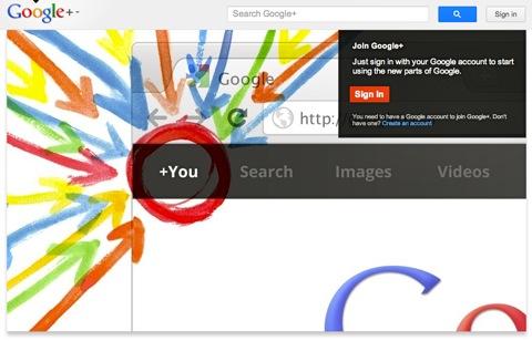 google plus comenzando